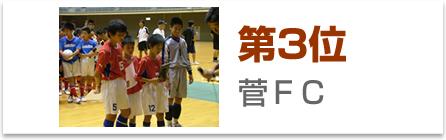 第3位 菅FC