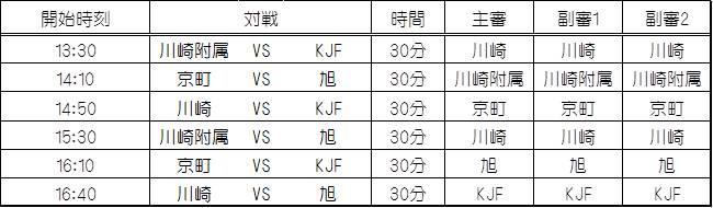 20160806atKAWASAKI