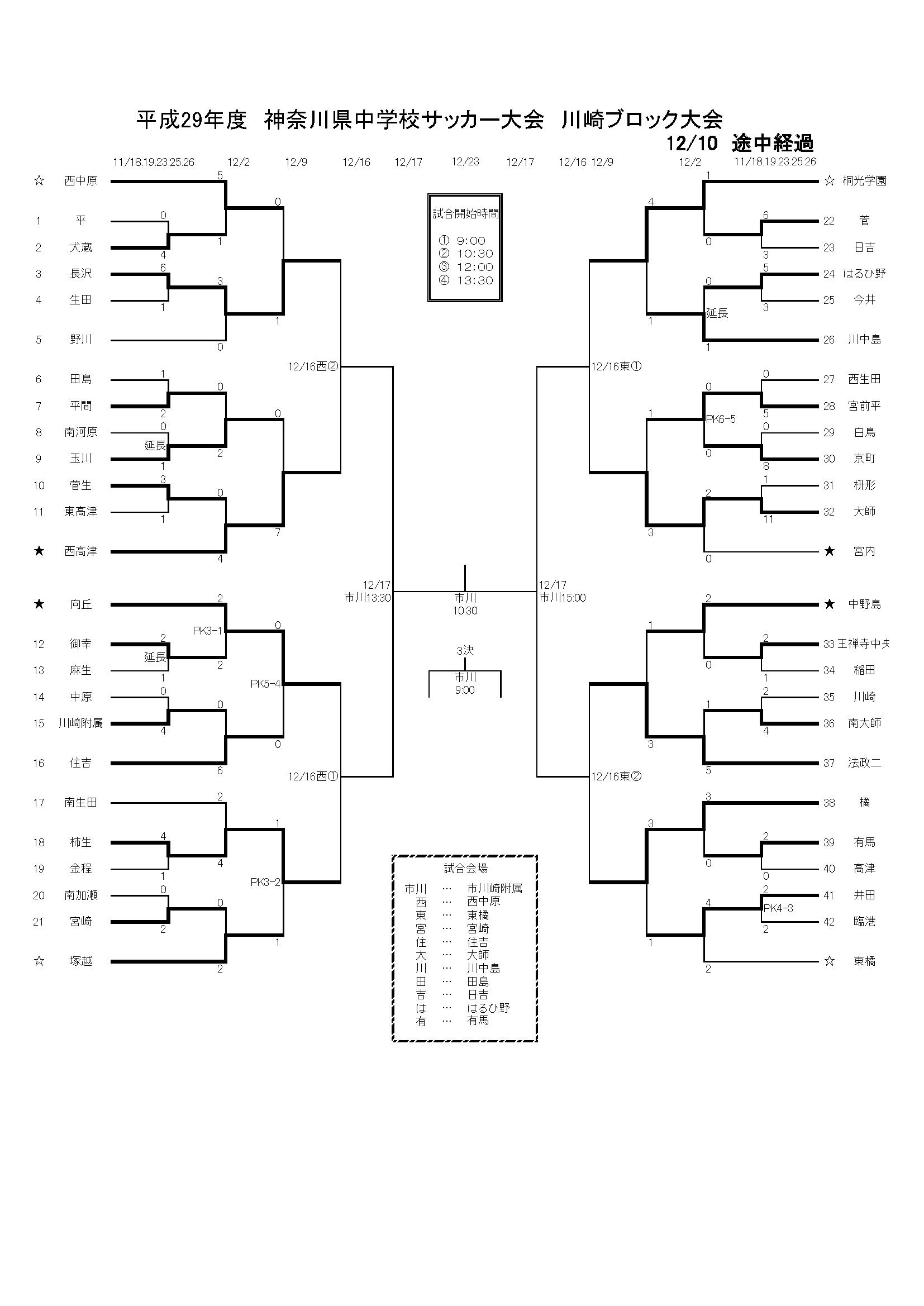 H29 新人戦準々決勝