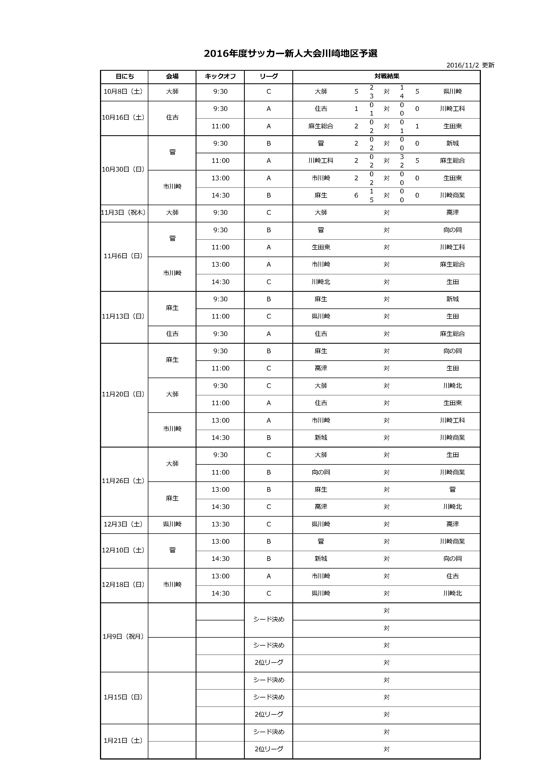 「平成28年度 新人戦及び関東大会出場のための地区予選」日程表