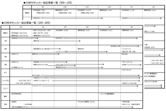 事業カレンダー